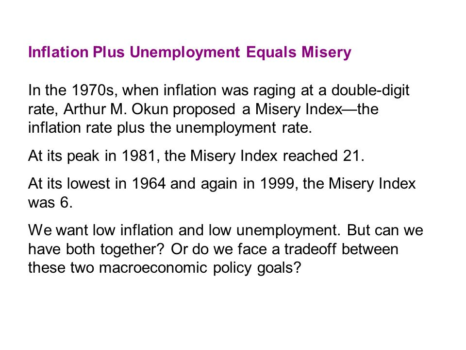 Inflation Plus Unemployment Equals Misery