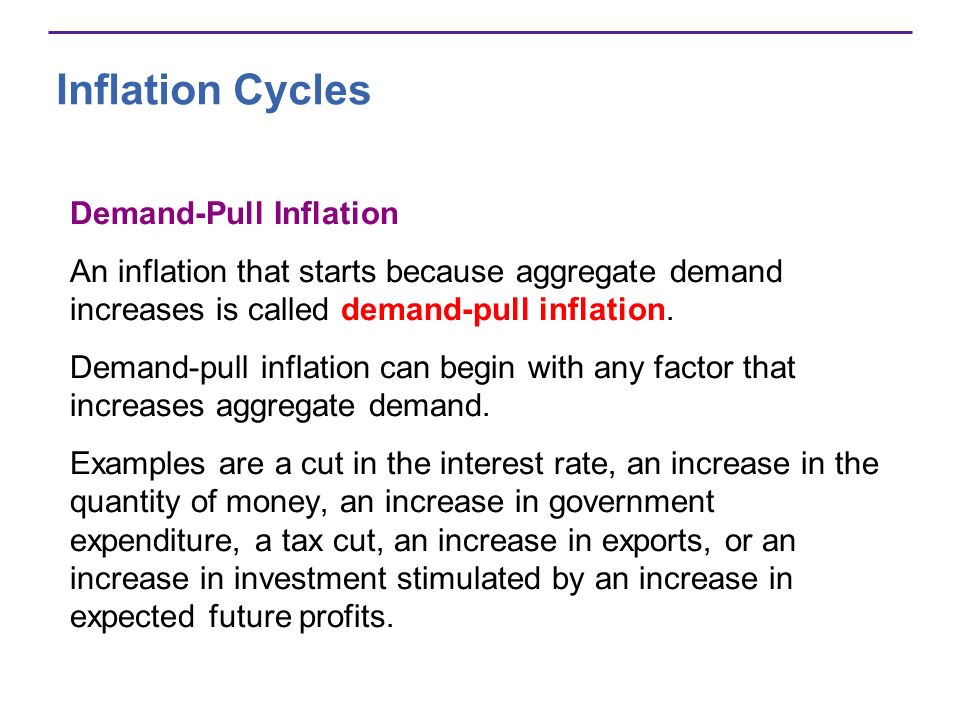Inflation Cycles Demand-Pull Inflation