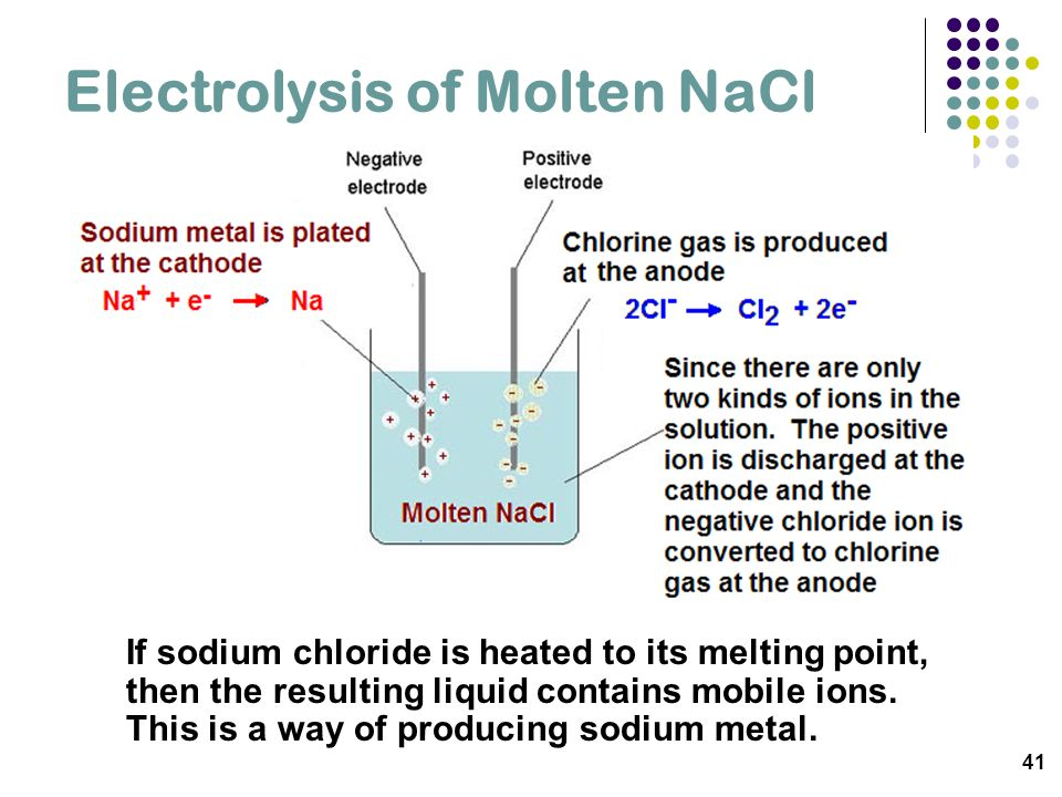 Electrochemistry Lincoln High School Version ppt video ...