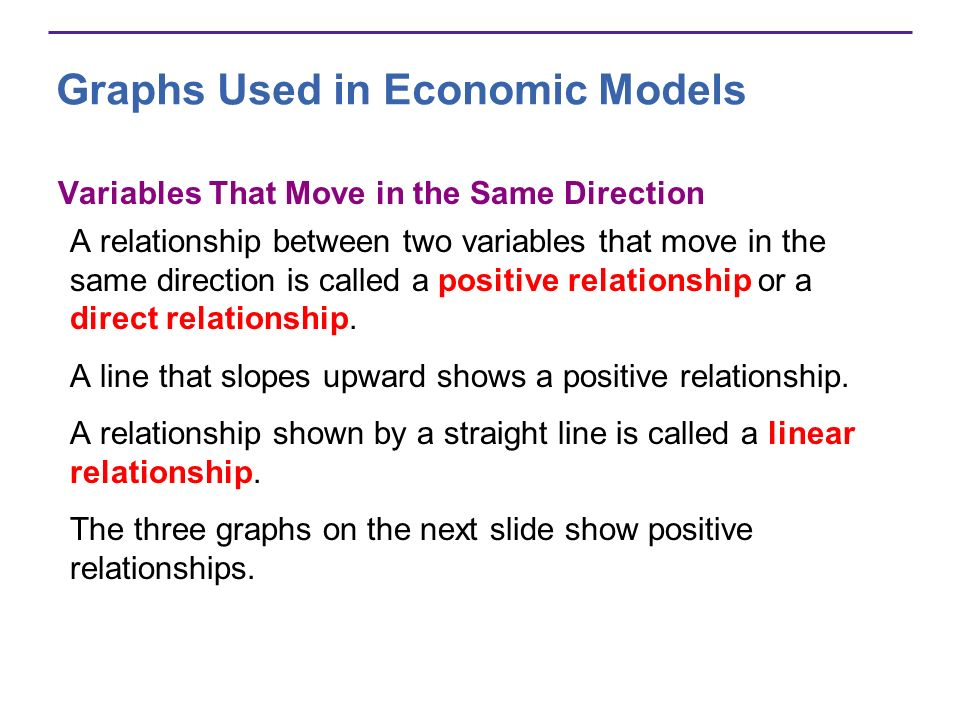what is a positive relationship between two variables