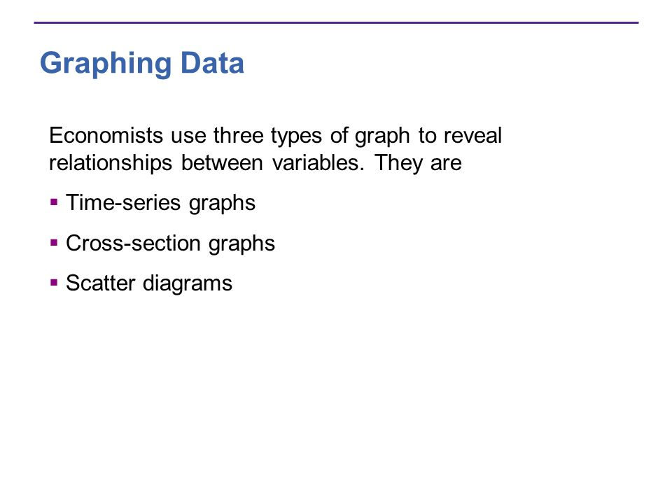 Graphing Data Economists use three types of graph to reveal relationships between variables. They are.
