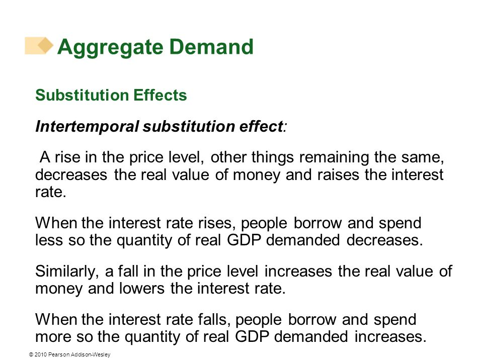 Aggregate Demand Substitution Effects