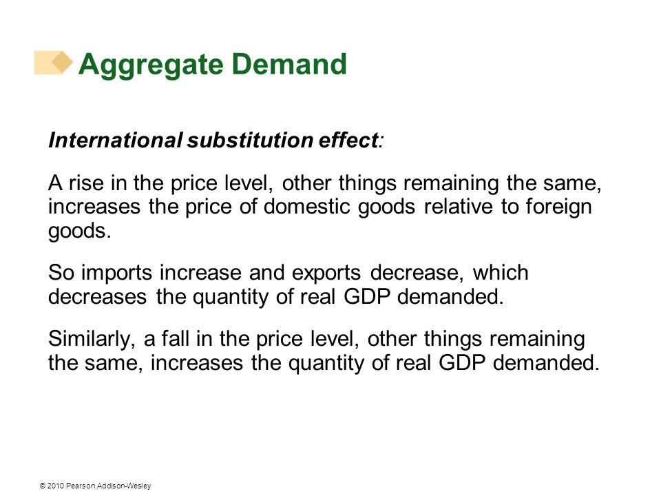 Aggregate Demand International substitution effect: