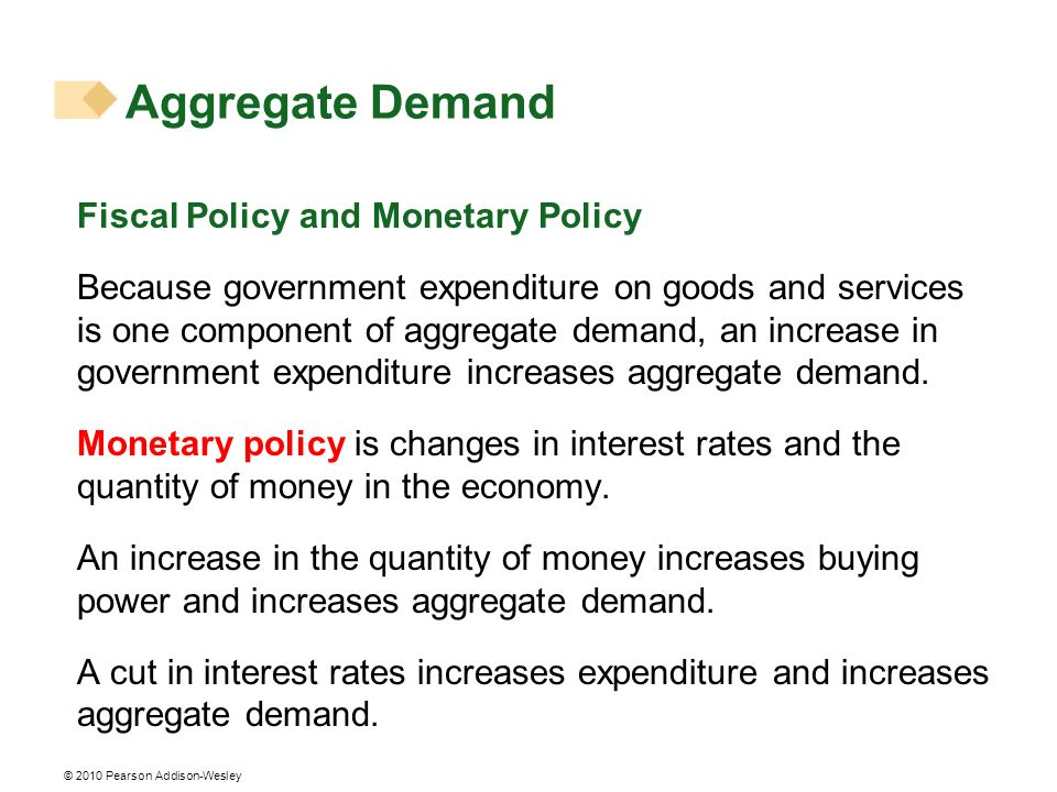 Aggregate Demand Fiscal Policy and Monetary Policy