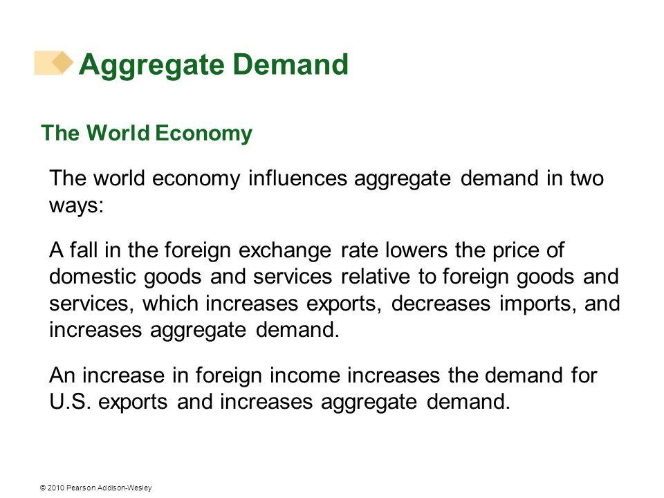 Aggregate Demand The World Economy