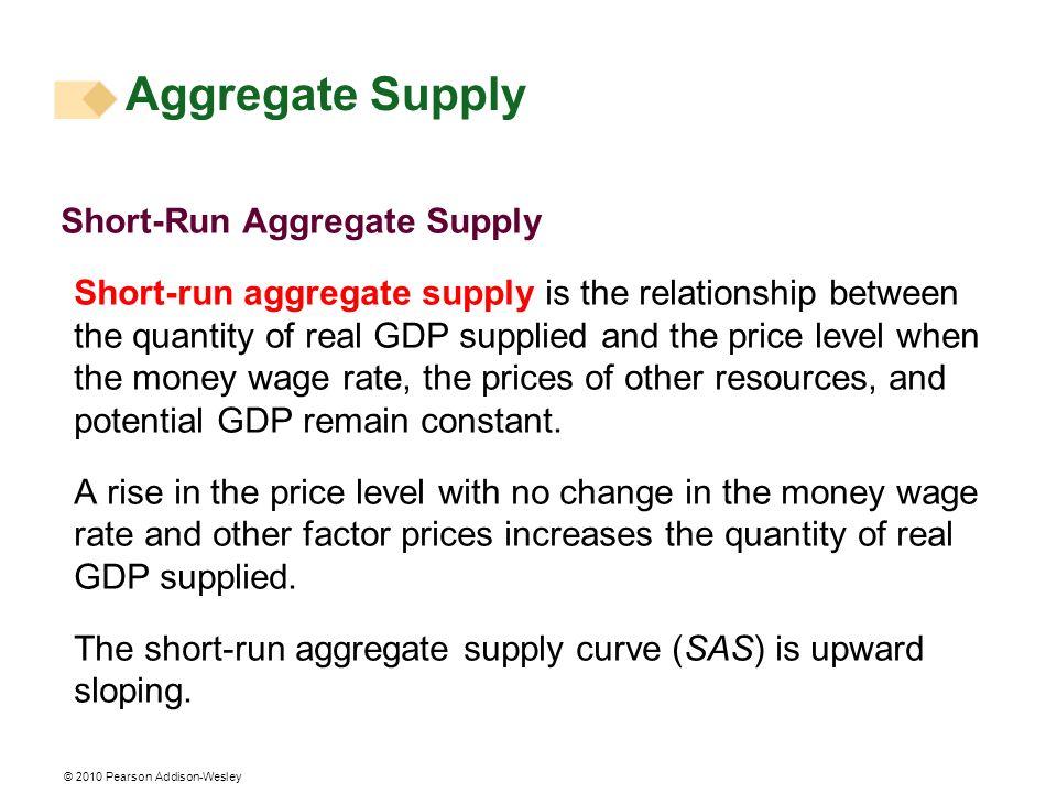 Aggregate Supply Short-Run Aggregate Supply