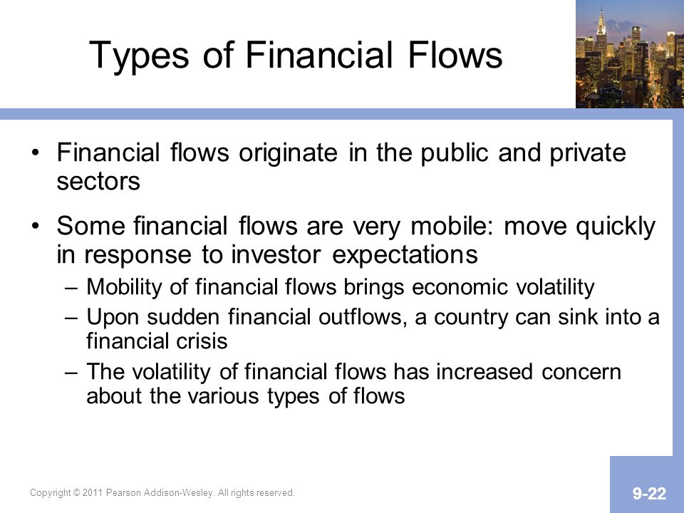 Types of Financial Flows