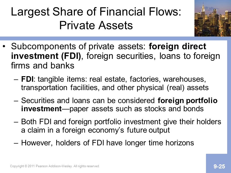 Largest Share of Financial Flows: Private Assets