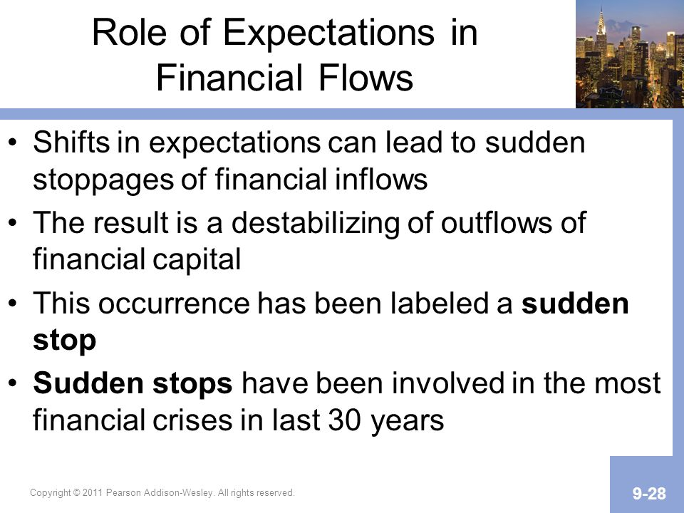 Role of Expectations in Financial Flows