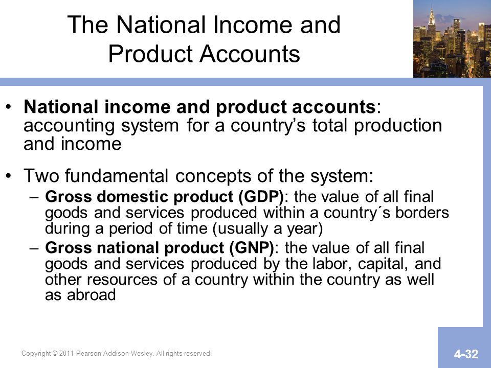 The National Income and Product Accounts