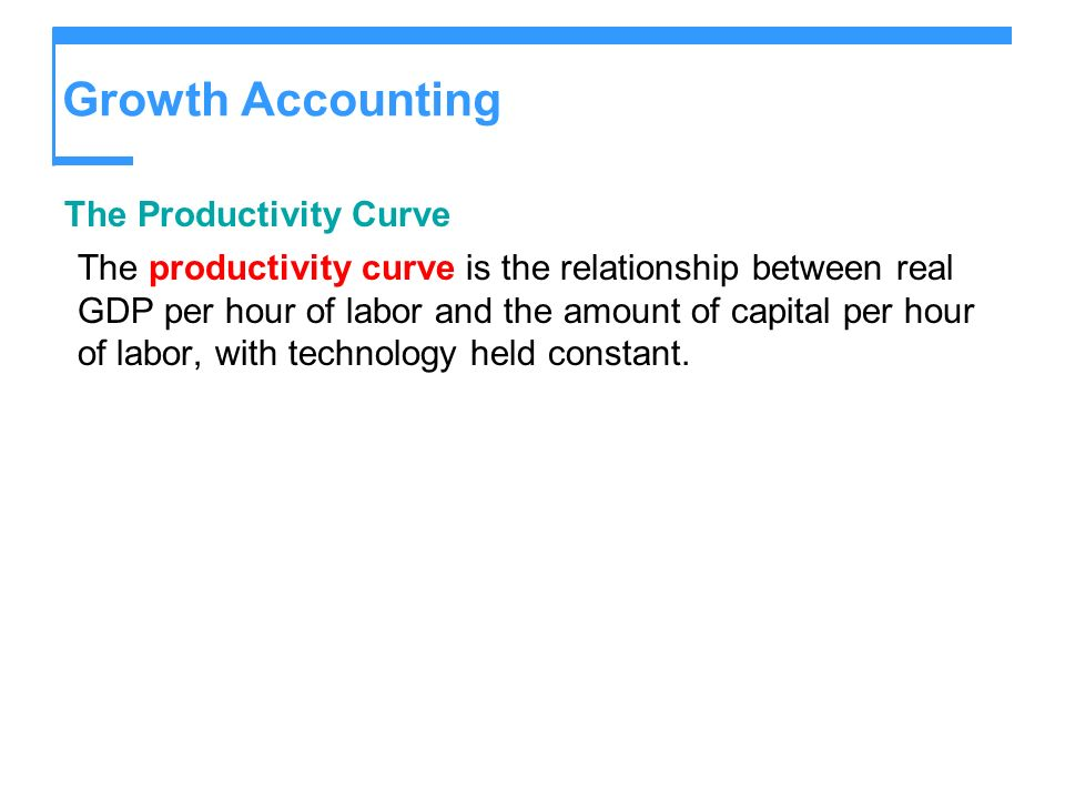 Growth Accounting The Productivity Curve