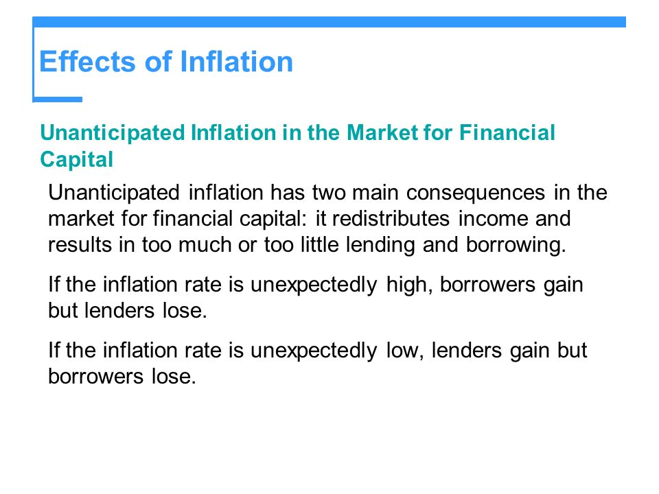 Effects of Inflation Unanticipated Inflation in the Market for Financial Capital.