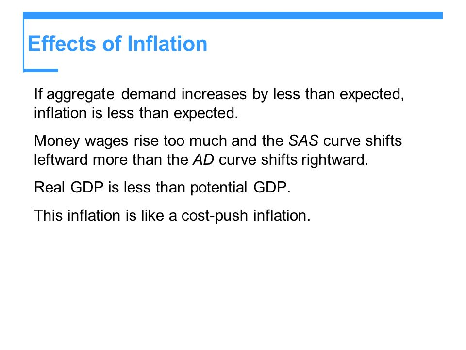 Effects of Inflation If aggregate demand increases by less than expected, inflation is less than expected.