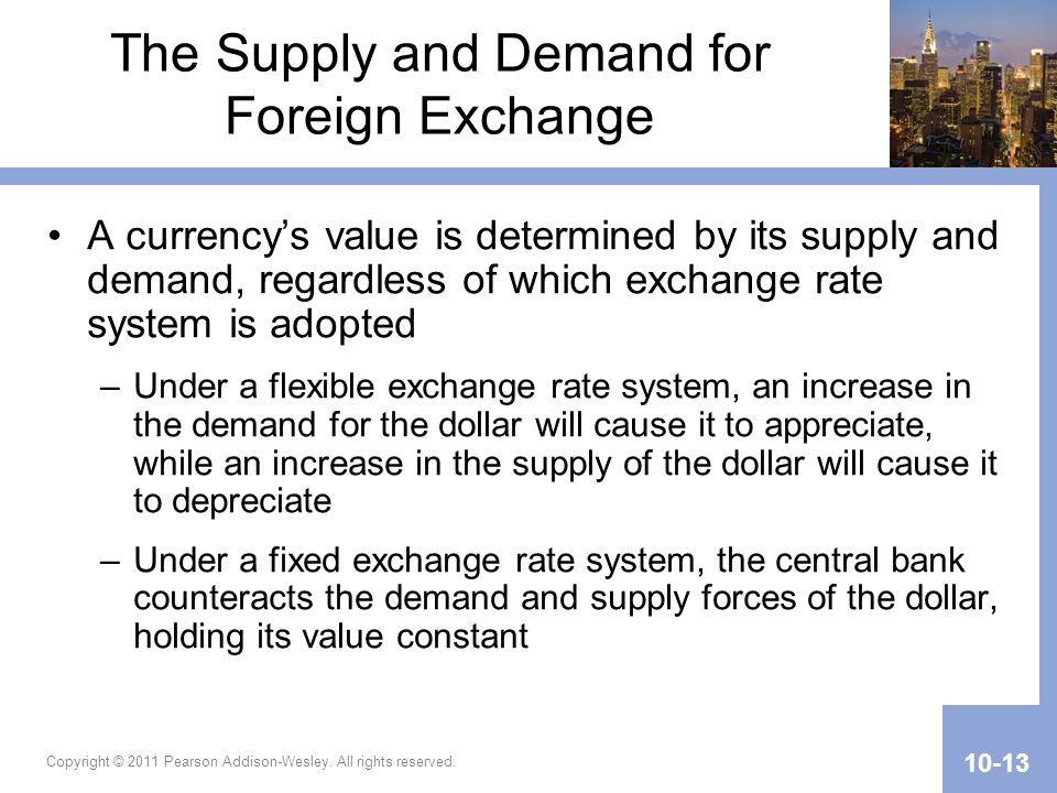 The Supply and Demand for Foreign Exchange
