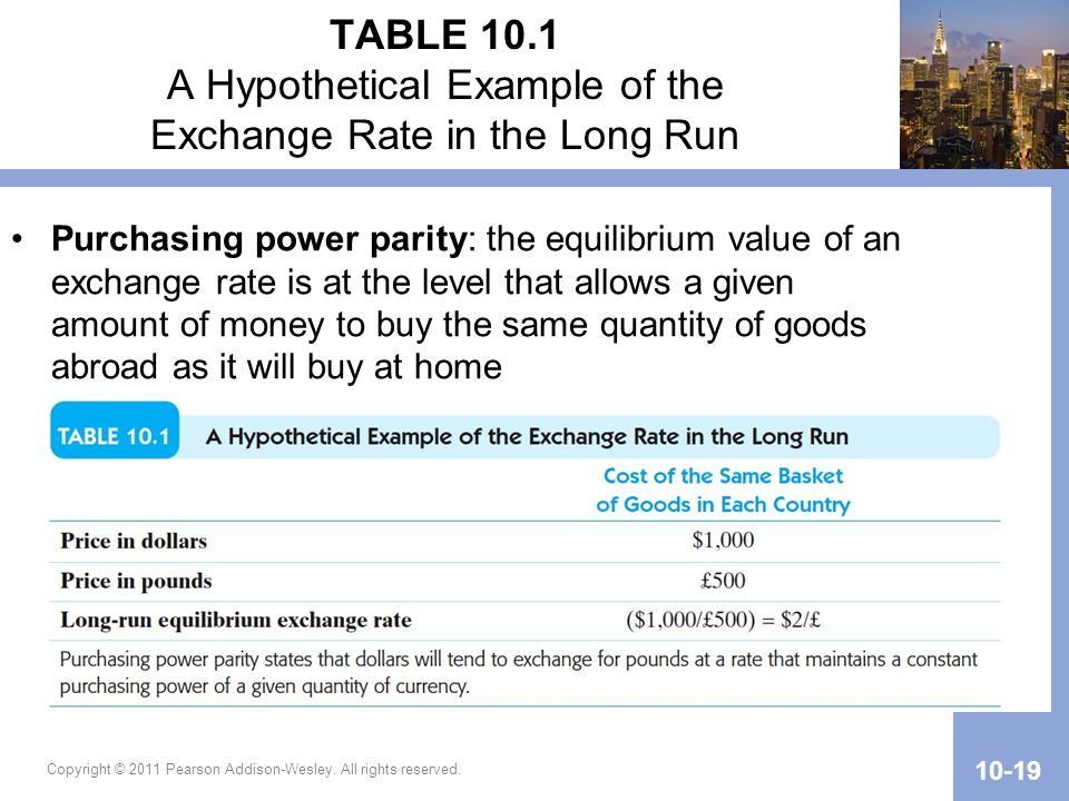 TABLE 10.1 A Hypothetical Example of the Exchange Rate in the Long Run