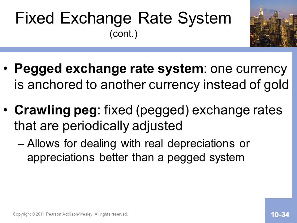 Fixed Exchange Rate System (cont.)