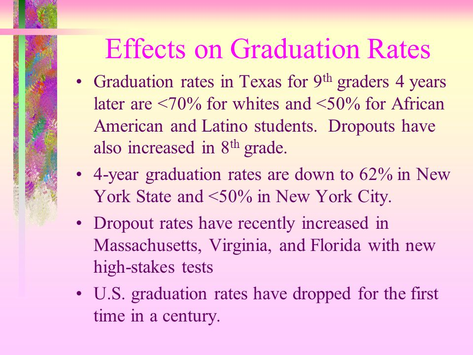 Effects on Graduation Rates