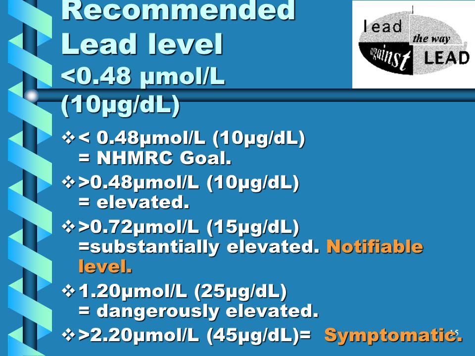 Recommended Lead level <0.48 µmol/L (10µg/dL)