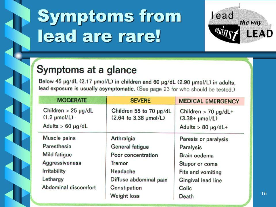 Symptoms from lead are rare!