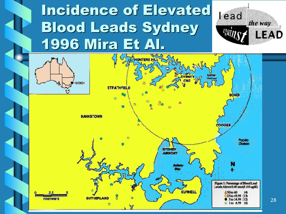 Incidence of Elevated Blood Leads Sydney 1996 Mira Et Al.