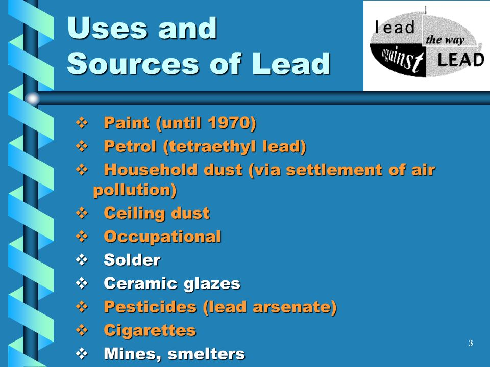 Uses and Sources of Lead