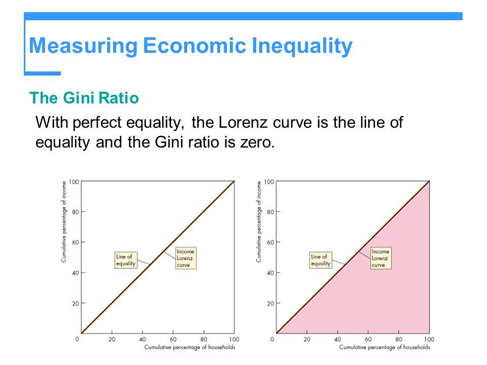 Measuring Economic Inequality