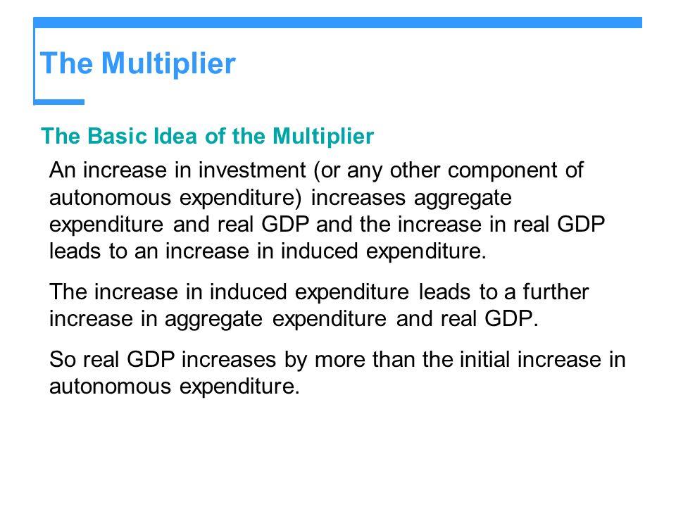 The Multiplier The Basic Idea of the Multiplier