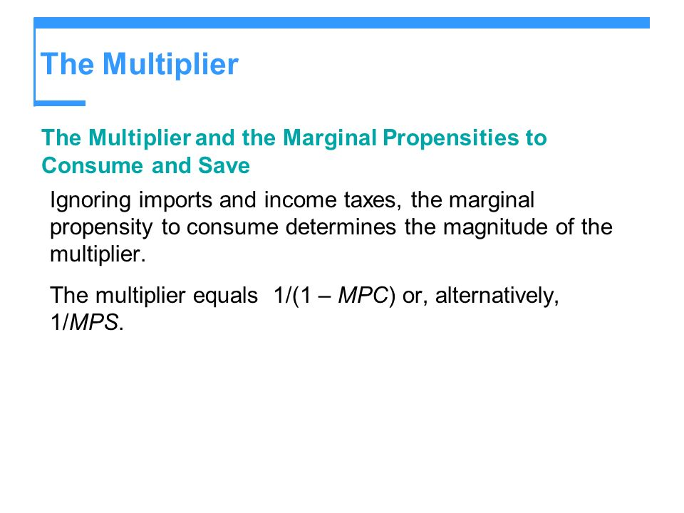 The Multiplier The Multiplier and the Marginal Propensities to Consume and Save.