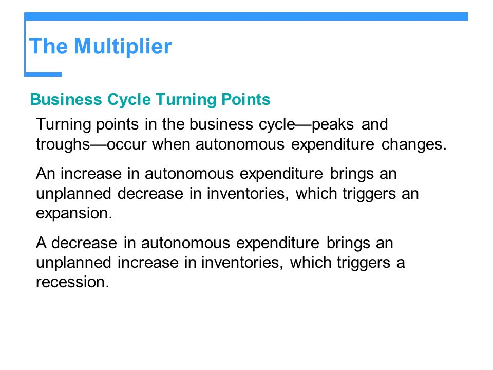 The Multiplier Business Cycle Turning Points