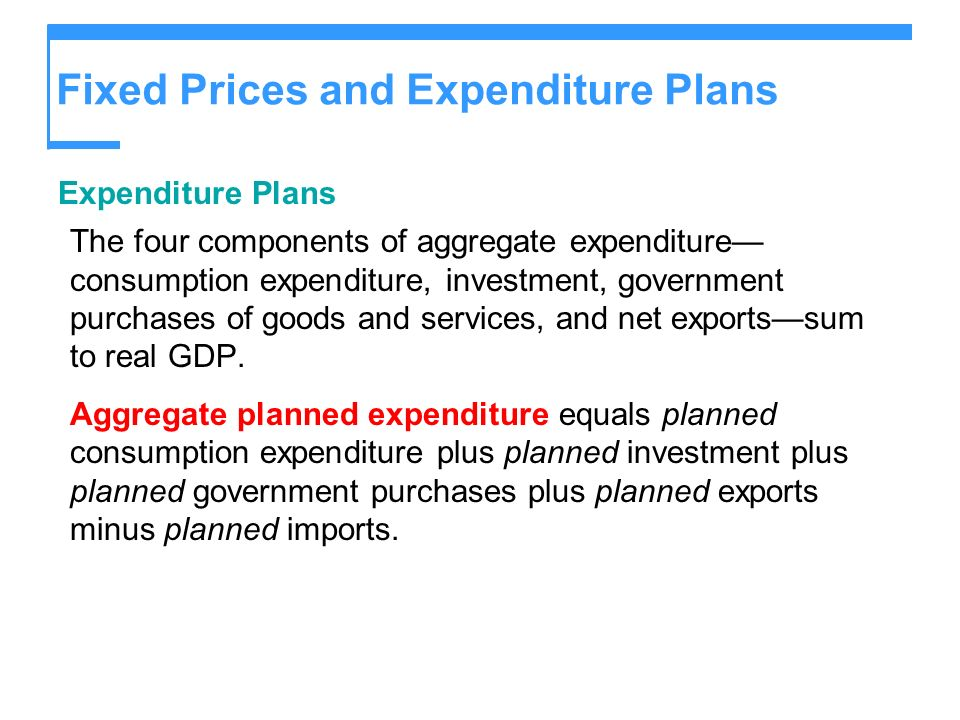 Fixed Prices and Expenditure Plans