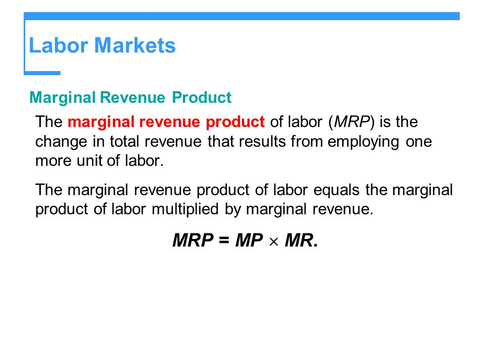 Labor Markets MRP = MP  MR. Marginal Revenue Product