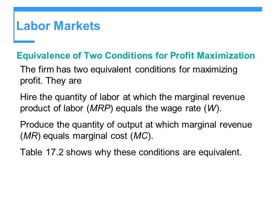 Labor Markets Equivalence of Two Conditions for Profit Maximization