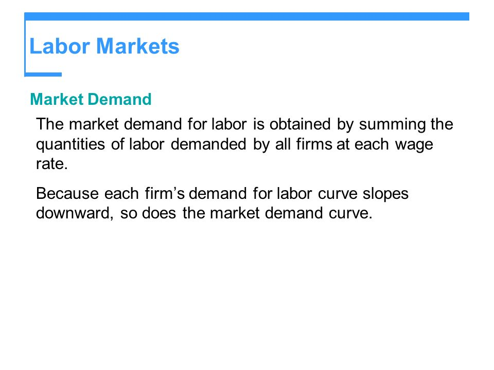 Labor Markets Market Demand