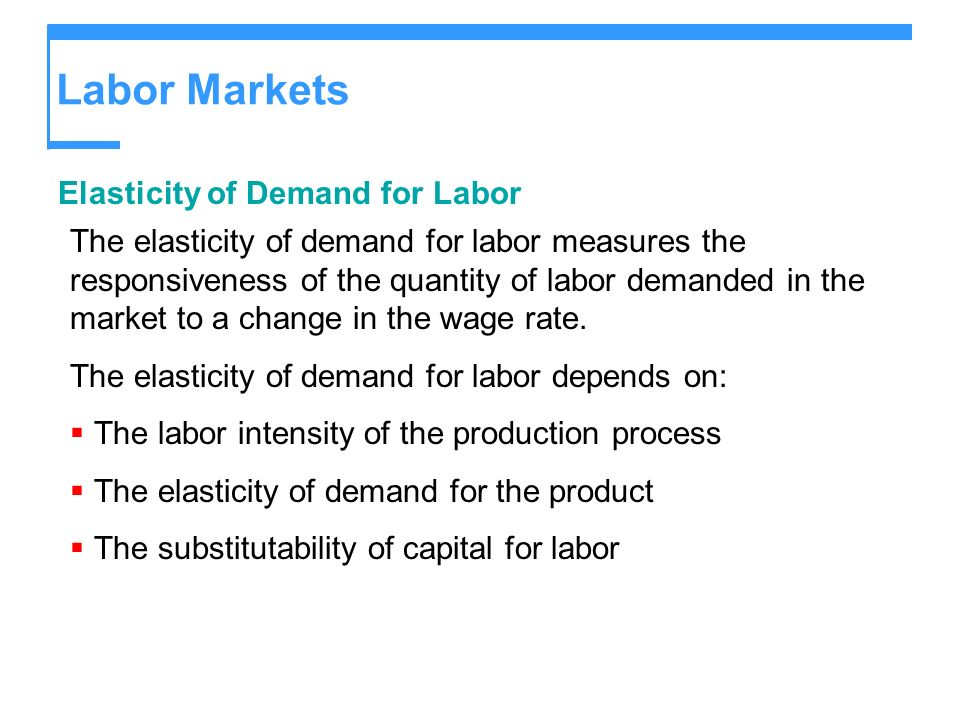 Labor Markets Elasticity of Demand for Labor
