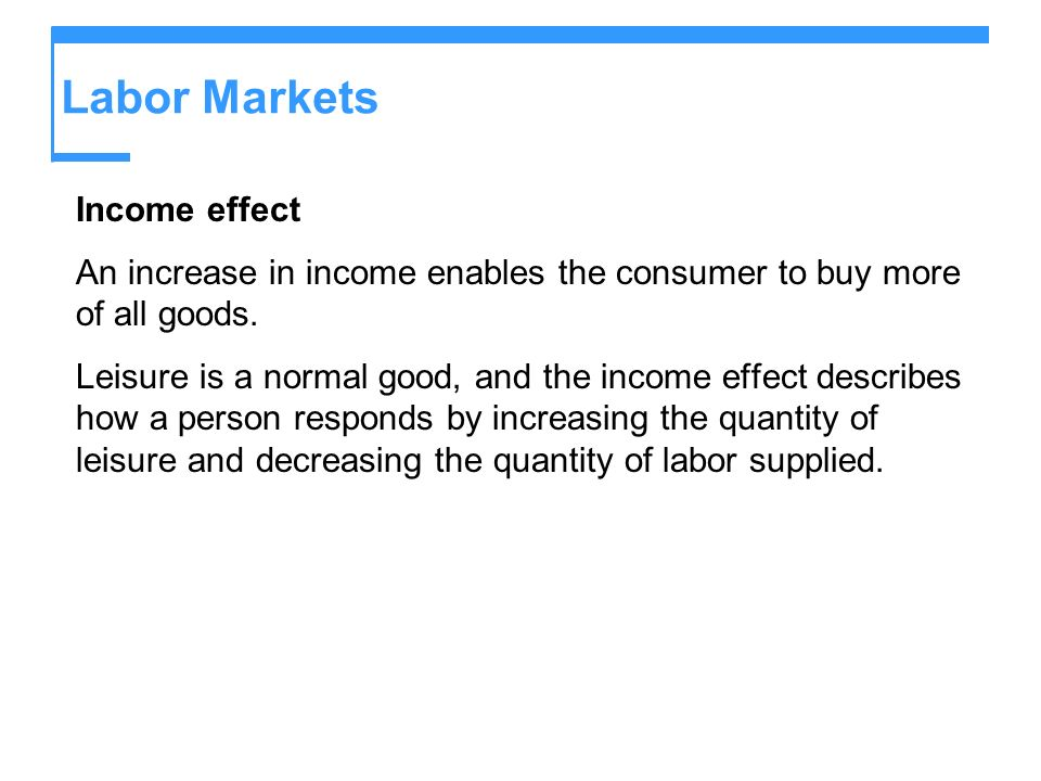 Labor Markets Income effect