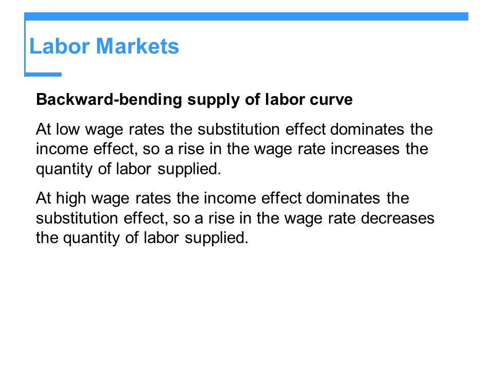 Labor Markets Backward-bending supply of labor curve