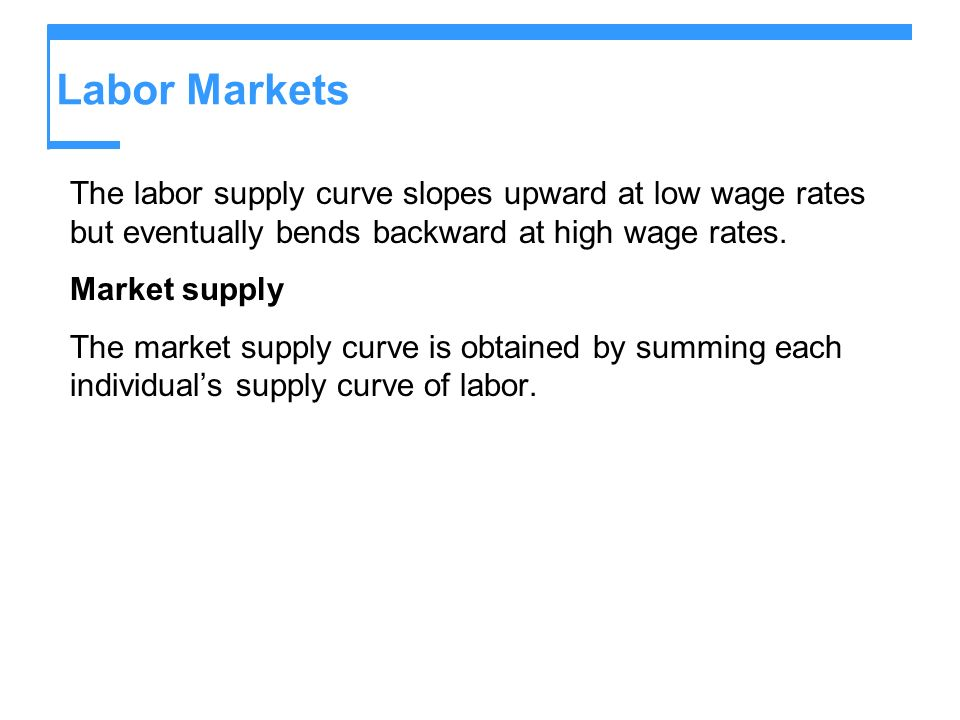 Labor Markets The labor supply curve slopes upward at low wage rates but eventually bends backward at high wage rates.