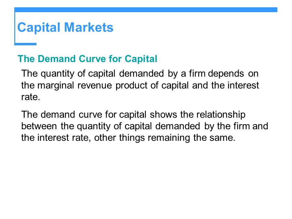 Capital Markets The Demand Curve for Capital