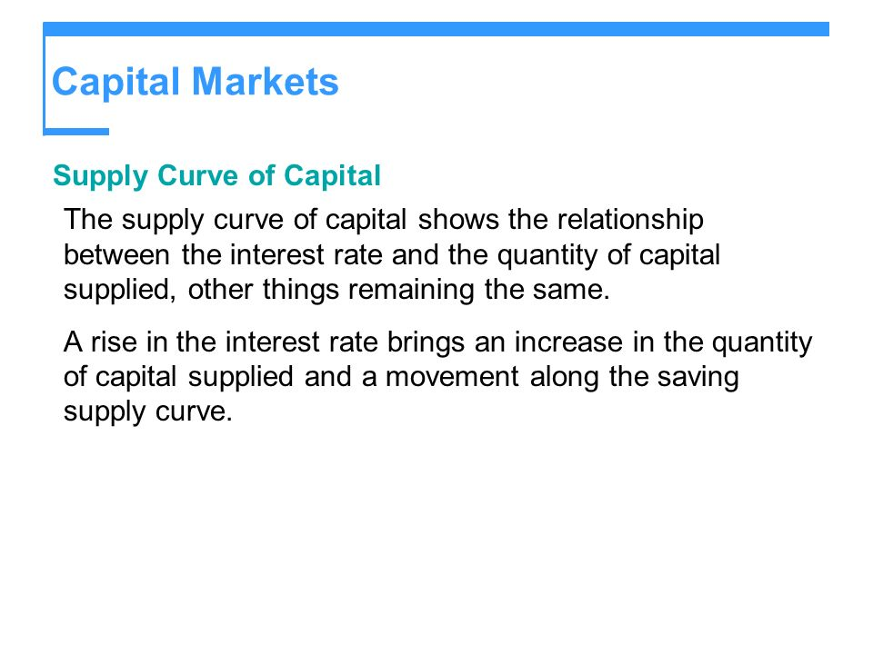Capital Markets Supply Curve of Capital