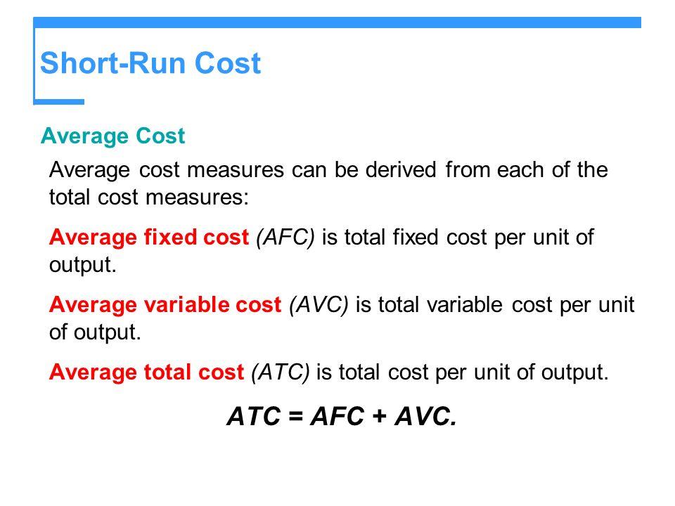 Short-Run Cost ATC = AFC + AVC. Average Cost