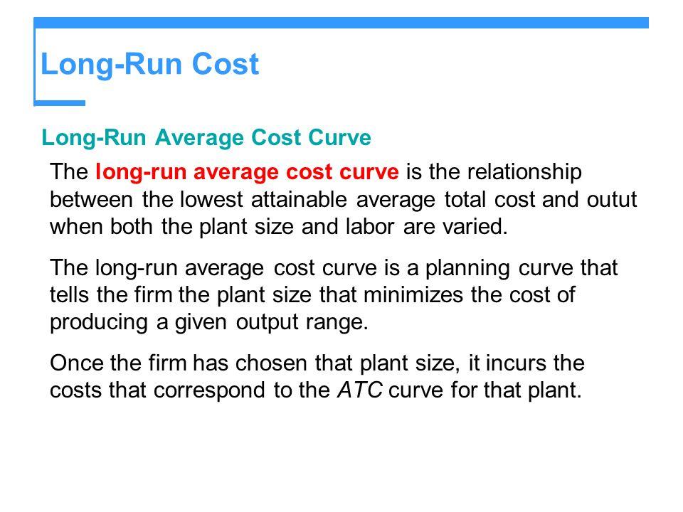 Long-Run Cost Long-Run Average Cost Curve