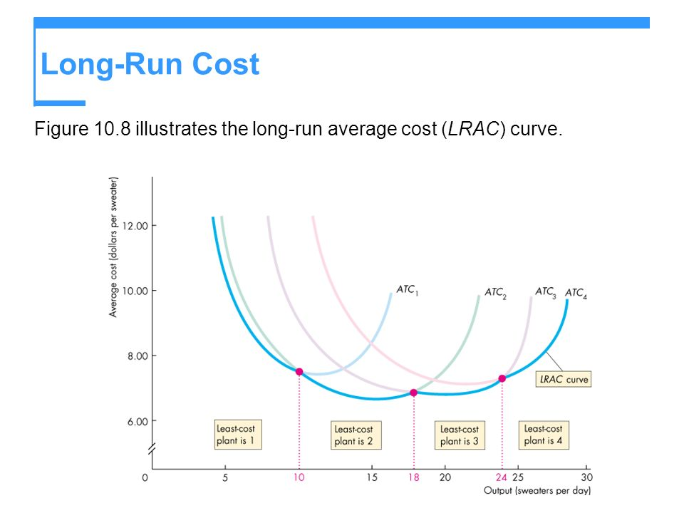 Long-Run Cost Figure 10.8 illustrates the long-run average cost (LRAC) curve.