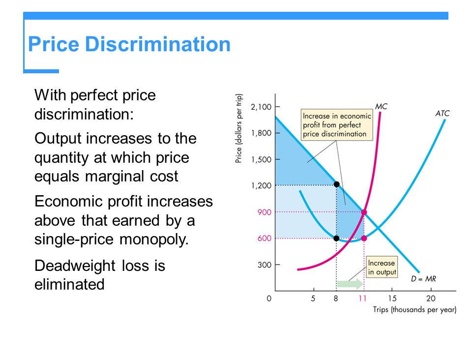 Price Discrimination With perfect price discrimination: