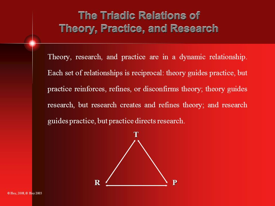 what is the relationship of theory research and practice