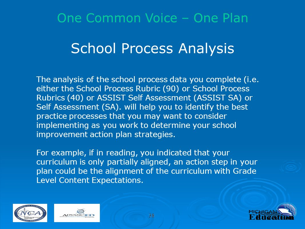 an analysis of the michigan educational assessment test in american education Unpublished doctorate thesis, west virginia university, usa curtis, 2004: curtis, j (2004) a comparative analysis of walled lake consolidated schools' mathematics assessment program and the state of michigan's educational assessment program, unpublished ma thesis, wayne state university, usa coban, 2002.