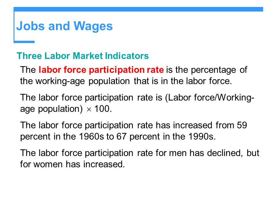 Jobs and Wages Three Labor Market Indicators