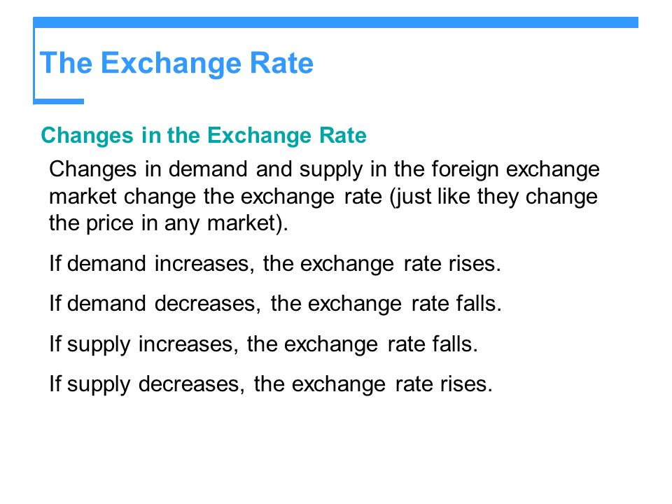 The Exchange Rate Changes in the Exchange Rate