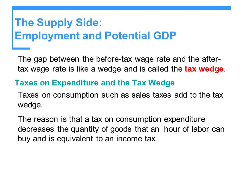 The Supply Side: Employment and Potential GDP
