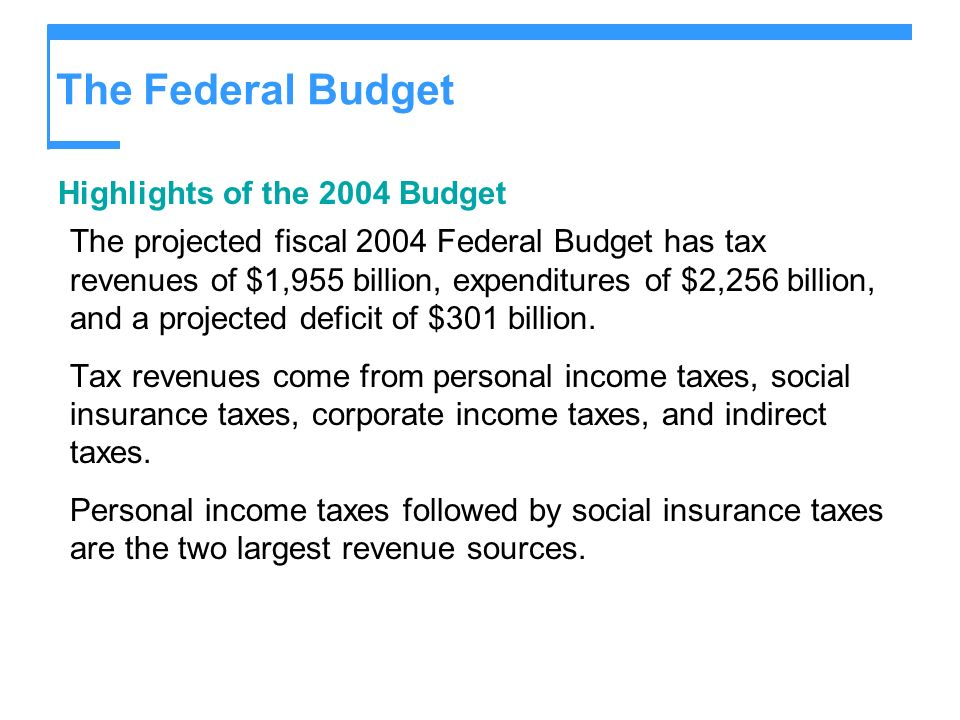 The Federal Budget Highlights of the 2004 Budget