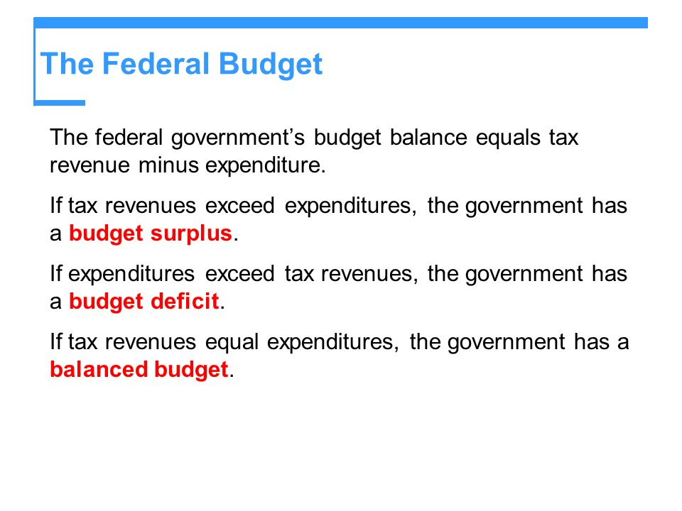 The Federal Budget The federal government's budget balance equals tax revenue minus expenditure.